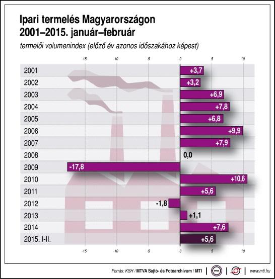 Ungarn setzt Maßstäbe für ganz Europa: Budget- und Steuerpläne für ...